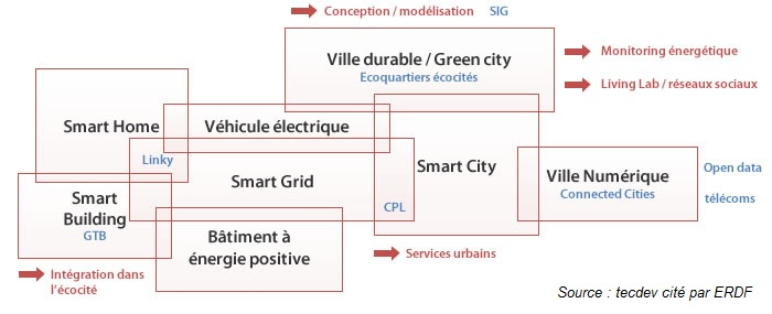 smartcities_image1