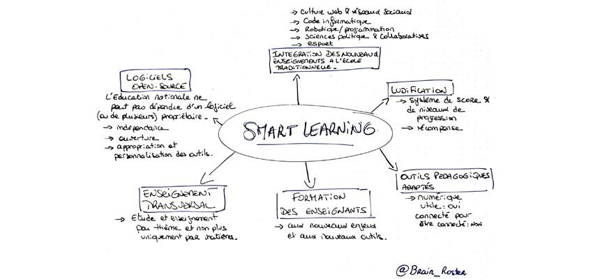 smartlearning-infographie.jpg